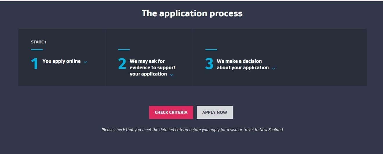 Découvrez notre tutoriel pour remplir sa demande de VVT Nouvelle-Zélande